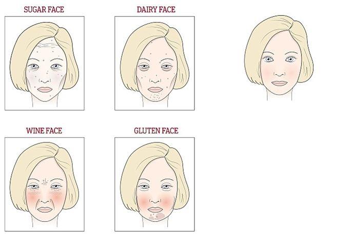 bőrkiütés vörös foltok formájában az arc felnőtt fotóin