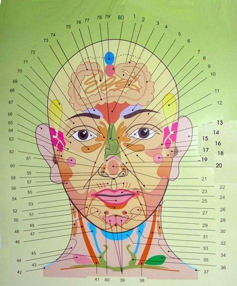 a fej pikkelysömörének otthoni kezelése népi gyógymódokkal